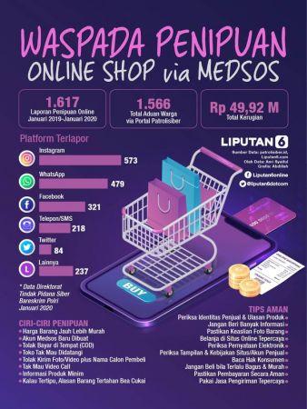 Marak Penipuan Online Shop Di Medsos Hati Hati Modusnya Makin Canggih